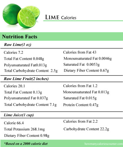 How Many Calories in Lime - How Many Calories Counter