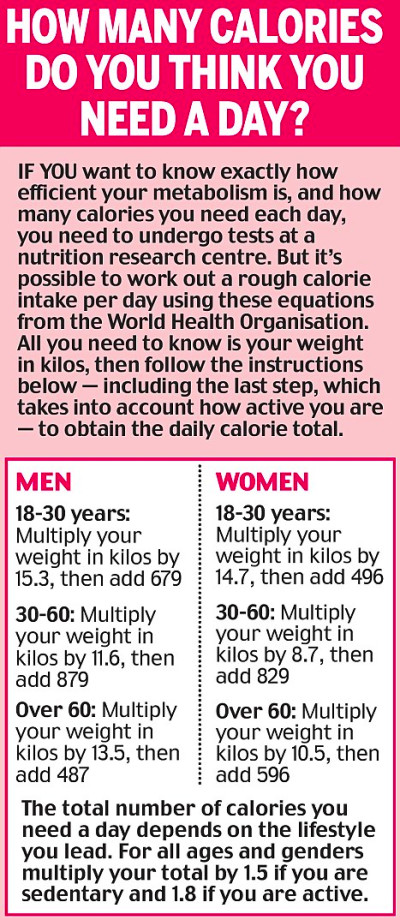 Eat 1000 Calories A Day Weight Loss - chickstoday