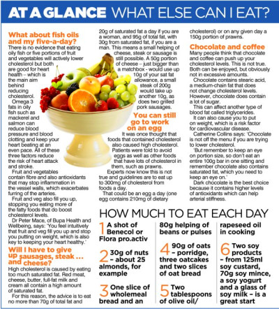 Harness the power of the six foods: Eat Your Way to Lower Cholesterol ...