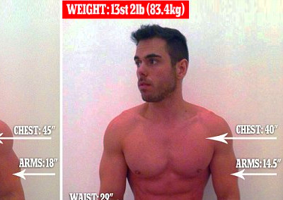 Ross Edgley lost 1st 11lbs in 24 hours by drinking very little water ...