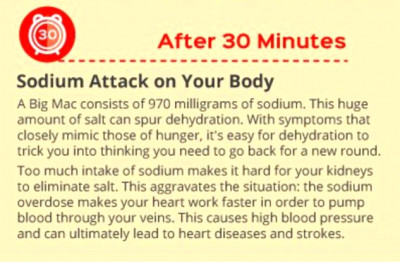 The high levels of salt in the burger can cause feelings of thirst and ...