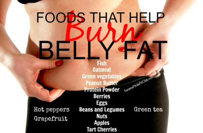 How To Get Rid Of Belly Fat With These Techniques | Apps Directories