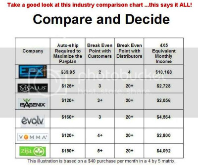 Compare Isagenix to Thrive | A Online health magazine for ...