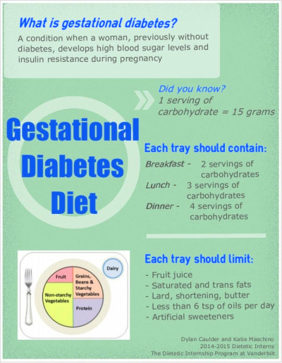1500 Gestational Diabetes Diet - designstudioposts