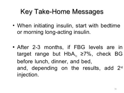 Insulin initiation adjustment by Dr Shahjada Selim