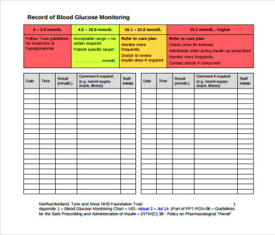 Sample Blood Glucose Chart - 9+ Free Documents in PDF