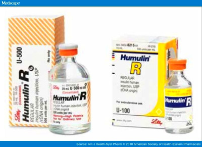Concentrated Insulin Human Regular (U-500) for Patients With Diabetesp