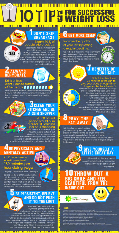 Ten-Tips-For-Successful-Weight-Loss-Infographic-infographicsmania.jpg