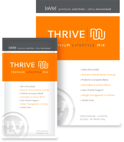 thrive level - Images Search | Pasutri