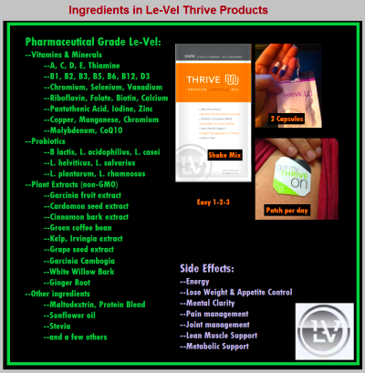 Level Thrive By Ingredients | newhairstylesformen2014.com