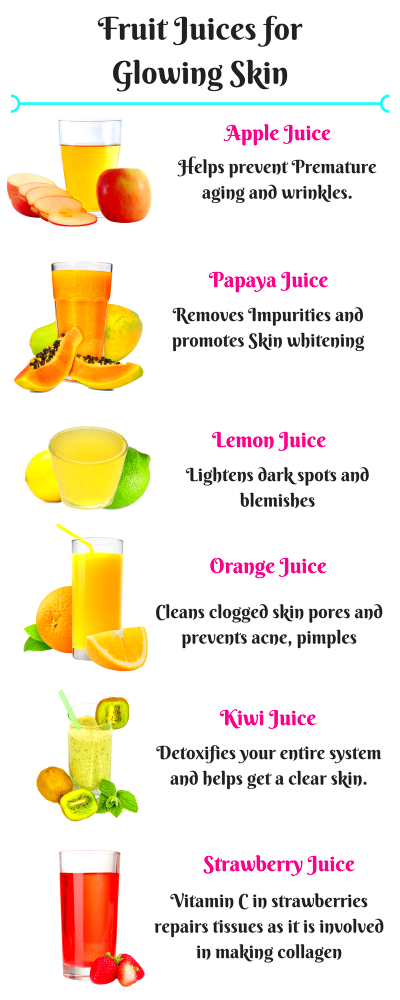 21 Healthy Juices To Solve All Your Skin Problems ...