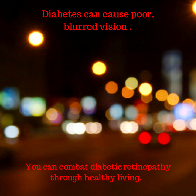 Learn How Diabetes Affects Eyesight- Lucas Research