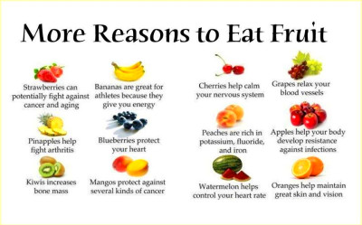 Fruit | Mannafold Blessings in Health