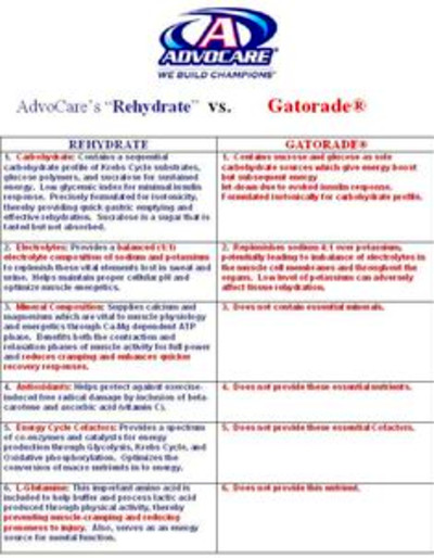 Shakeology vs advocare – team beachbody, Shakeology vs advocare that ...