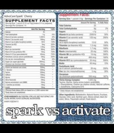 Le-vel Thrive on Pinterest | Level Thrive, Pharmacists and Gym ...