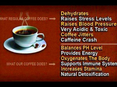 More like this: coffee benefits , coffee and drinking .