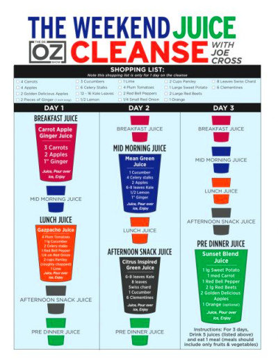 premier cleanse dr oz | A Online health magazine for daily Health News ...