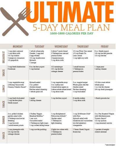 Healthy, Low-Cal, High-Quality Meal Plan for Every Personality Type ...