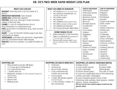 Dr.Oz 2 week rapid weight loss plan | Health | Pinterest