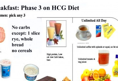 HCG Diet Plan | The Healthy Me | Pinterest
