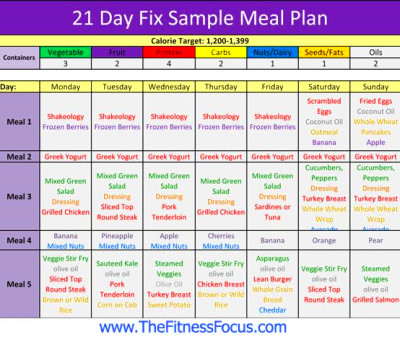 Sample Week Meal Plan for the 21 Day Fix Portion Diet