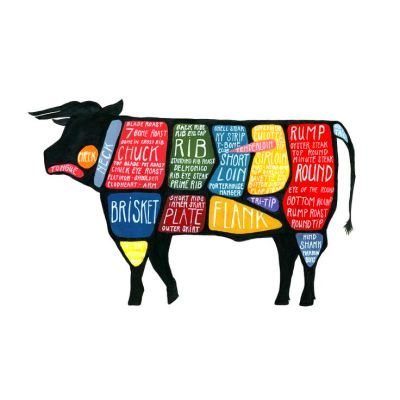 "Cow Butcher Diagram - ""Use Every Part of the Cow"" detailed cuts of ..."