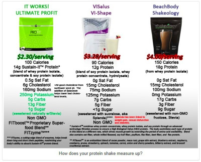 Multi-level marketing company isagenix offers a cleansing product ...