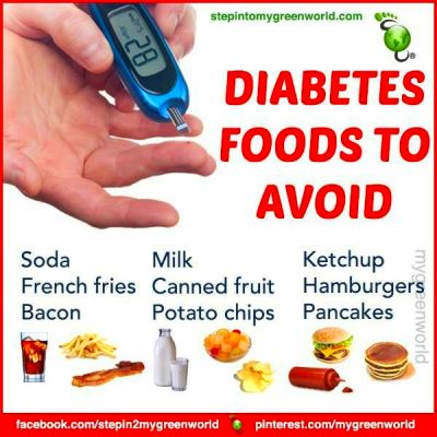 Diabetes Foods to Avoid | diabetic food,drink,desert and things you need to know | Pinterest