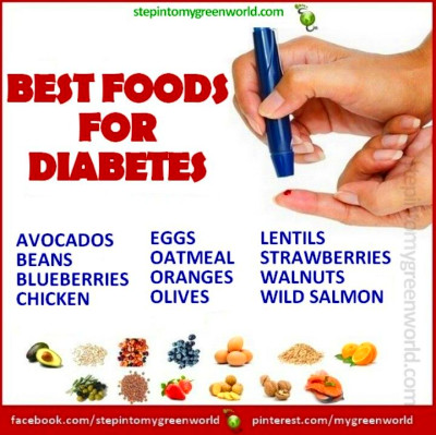 Best Foods for Diabetes | Faves | Pinterest