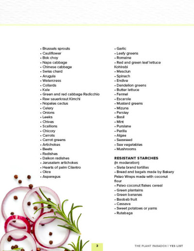 The Plant Paradox Approved Foods (print-friendly list)