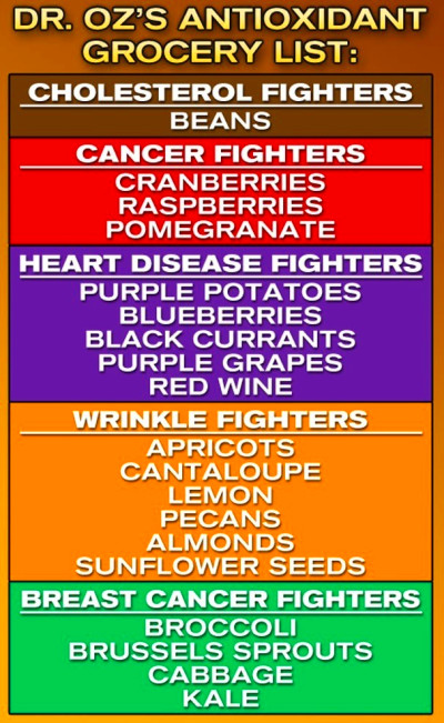 Antioxidant Grocery List: Dr. Oz | Trusper