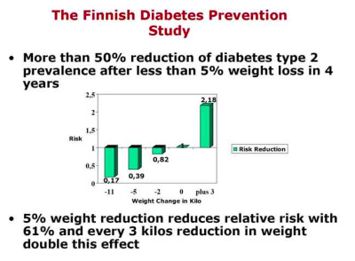 Search Results for: Can Type 2 Diabetes Be Reversed/page/2
