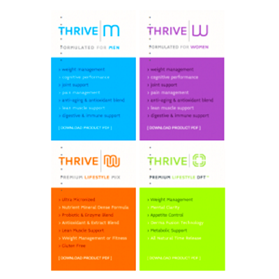 Ingredients of Thrive Weight Loss - Does It Really Work? Is It a Scam?