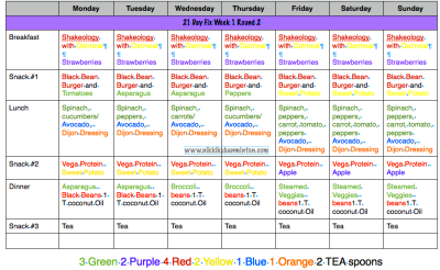 21 day fix, meal plan, 21 day fix meal plan, vegan meal plan, health ...