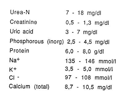 ... sodium chloride, and potassium chloride in the rat have been reported