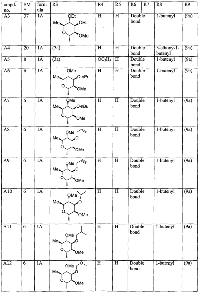 Brevetto WO2002077004A1 - Synthetic derivatives of 21-butenyl and related spinosyns - Google ...