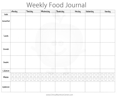 Importance of Keeping a Food Diary (Free Printout)