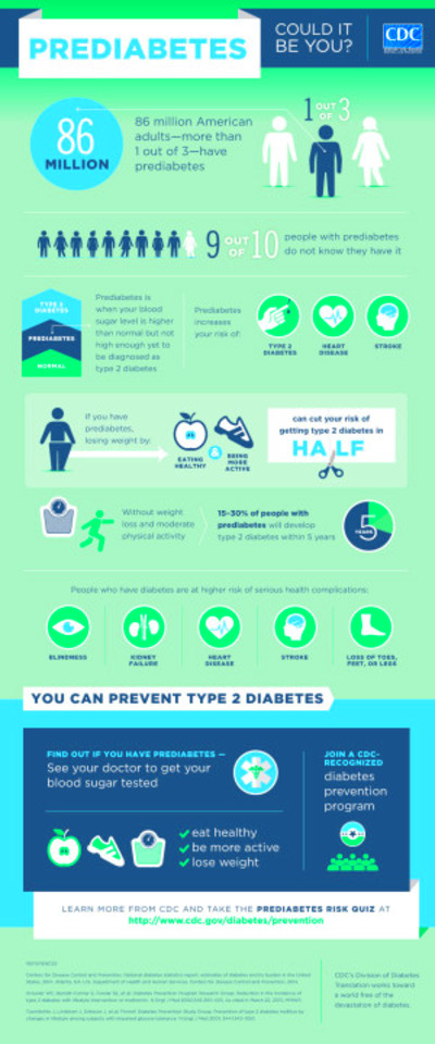 How Is Prediabetes Different To Type 2 Diabetes? | How To ...