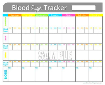 A1c Tracking sheet | Diabetes Health Study