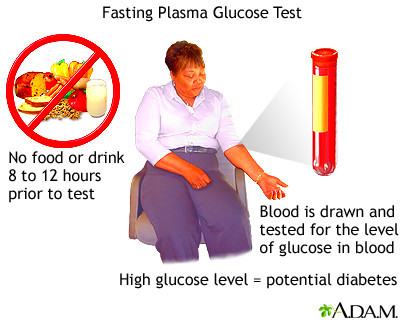 117 Fasting Blood Sugar – Help for Diabetic