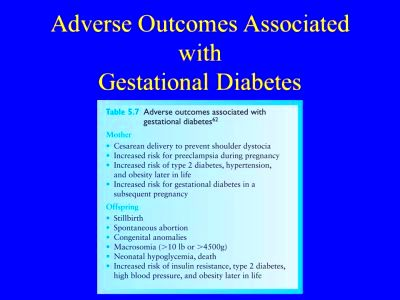Images For Diagnosis Of Diabetes In Pregnancy – End My Diabetes