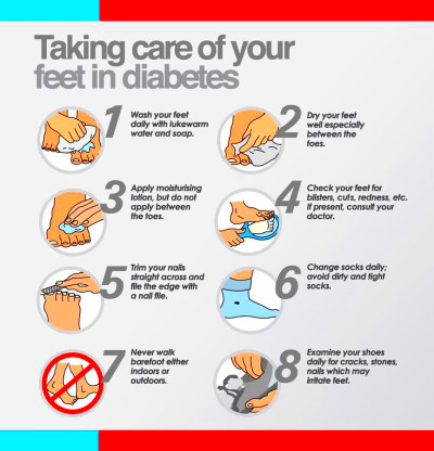 How To Care For Someone With Diabetes – ABC Diabetes