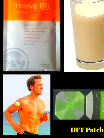 Dangers Of Le Vel Thrive – Most Popular Diets