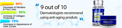Revitol Reviews | Phytoceramides Natural Facelift in a Bottle