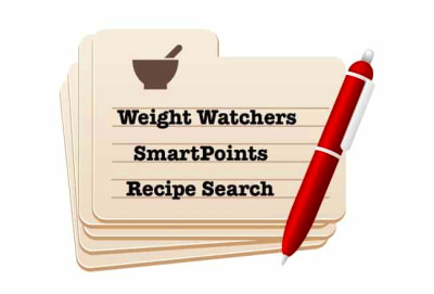 Weight Watchers New SmartPoints Beyond the Scale Program (2016): My ...