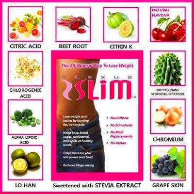 This is the part where I tried Plexus Slim, also known as the Pink ...