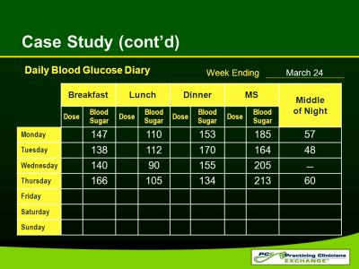 Effective Use of Insulin in Diabetes: Update for ppt download