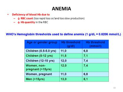BLOOD 2 RED BLOOD CELLS JAUNDICE ANEMIA & POLYCYTHEMIA - ppt download
