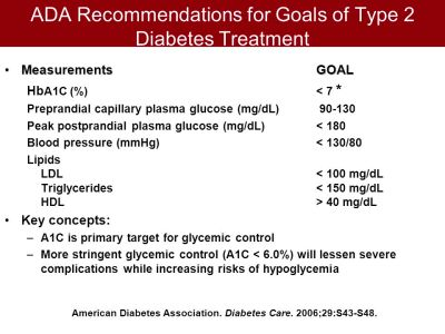 A. Update on Type 2 Diabetes - ppt download
