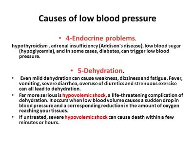 HYPOTENSION. HYPOTENSION BY PROF.DR. KAMAL MAHMOUD AHMAD ...